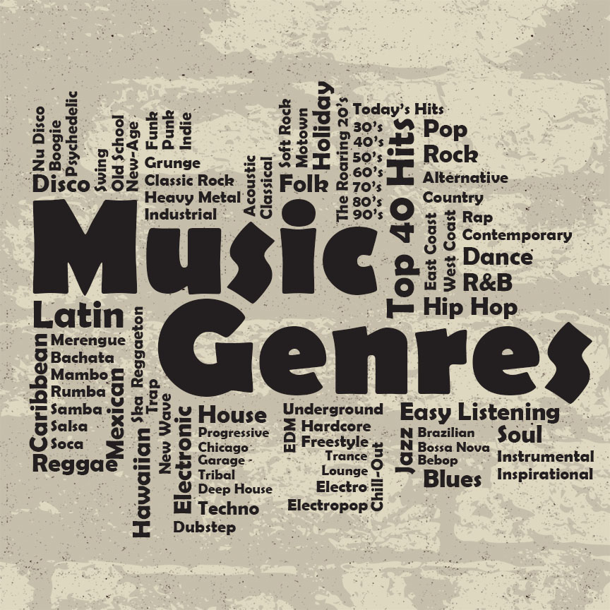 an analysis of the musical genres that were dominant in the 90s Rap music: gender difference in derogatory word analysis of 180 randomly drawn songs from rose 1995 decker 1993) today, rap music is a distinctive musical.